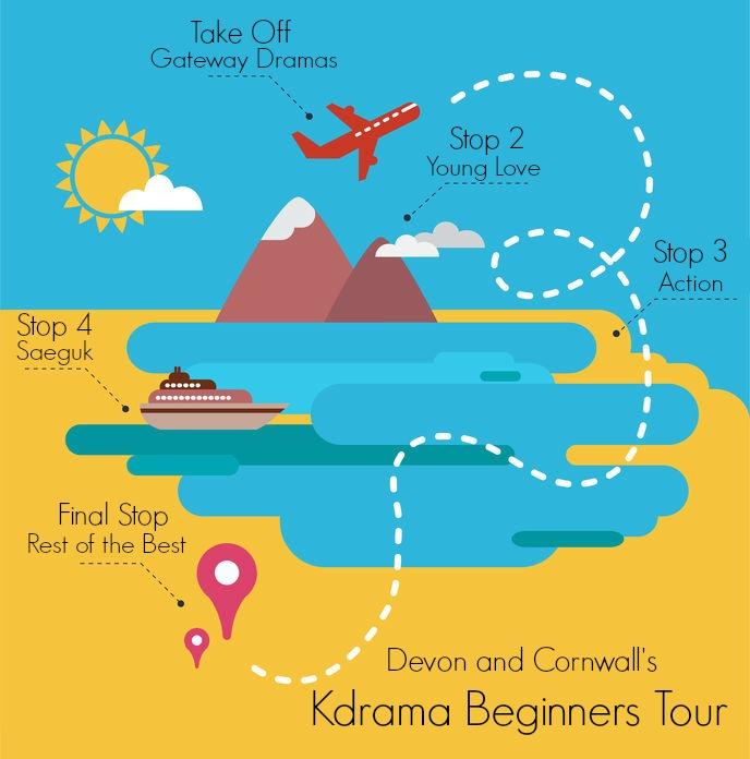 kdrama-tour